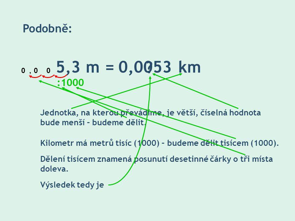 5,3 m = km0,0053 ? Podobně: Jednotka, na kterou převádíme, je větší, číselná hodnota bude menší – budeme dělit. 1000 : Kilometr má metrů tisíc (1000)