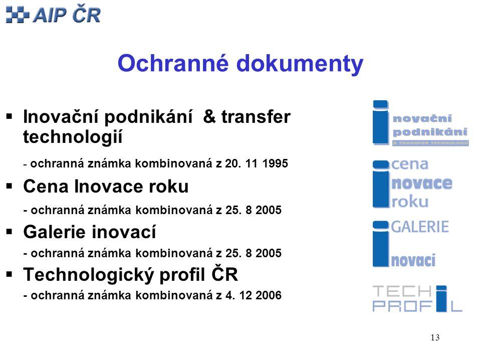 13 Ochranné dokumenty  Inovační podnikání & transfer technologií - ochranná známka kombinovaná z 20. 11 1995  Cena Inovace roku - ochranná známka ko