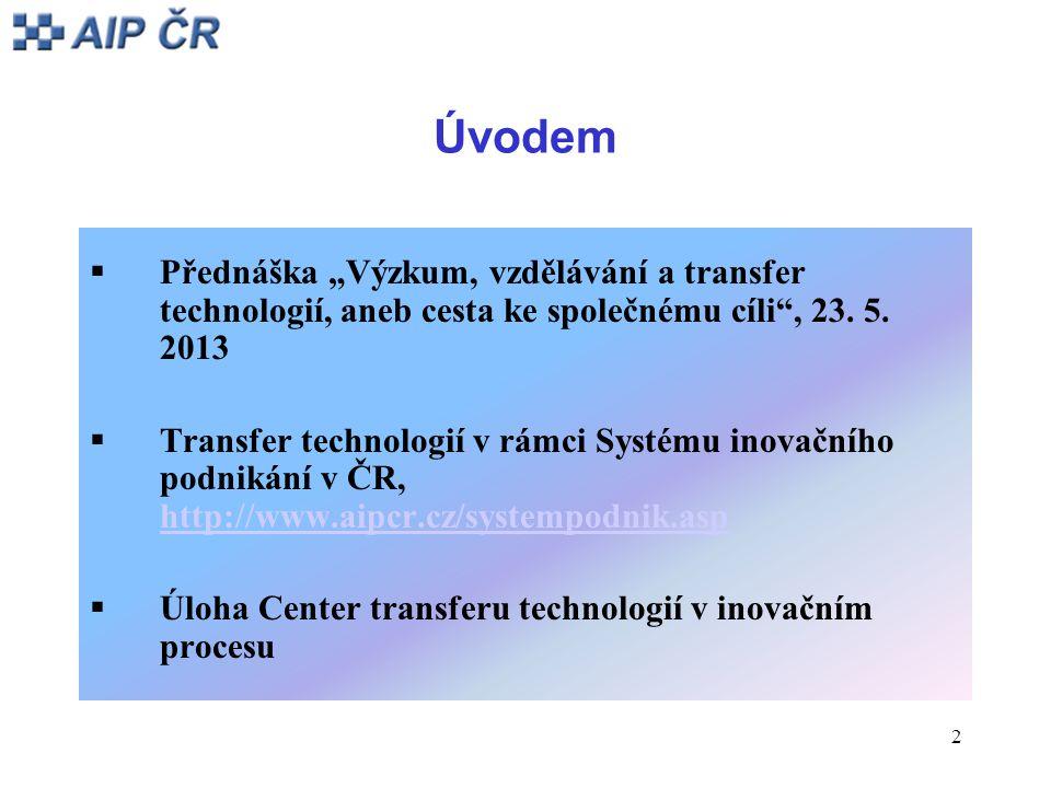 """2 Úvodem  Přednáška """"Výzkum, vzdělávání a transfer technologií, aneb cesta ke společnému cíli"""", 23. 5. 2013  Transfer technologií v rámci Systému in"""