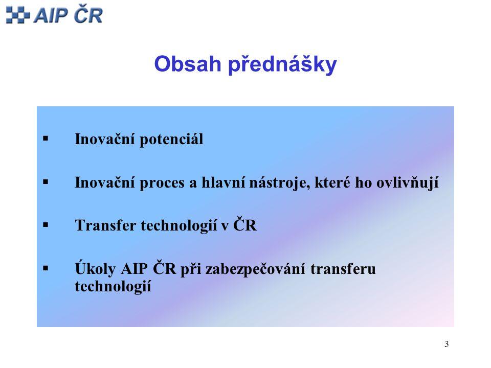 3 Obsah přednášky  Inovační potenciál  Inovační proces a hlavní nástroje, které ho ovlivňují  Transfer technologií v ČR  Úkoly AIP ČR při zabezpeč