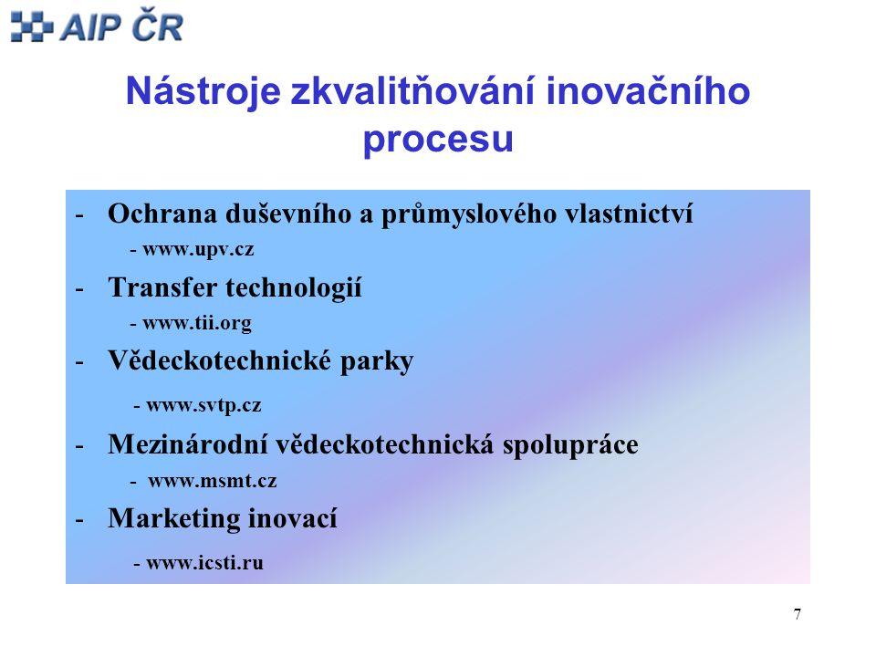 7 Nástroje zkvalitňování inovačního procesu -Ochrana duševního a průmyslového vlastnictví - www.upv.cz -Transfer technologií - www.tii.org -Vědeckotec