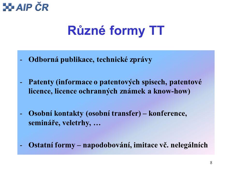 8 Různé formy TT -Odborná publikace, technické zprávy -Patenty (informace o patentových spisech, patentové licence, licence ochranných známek a know-h
