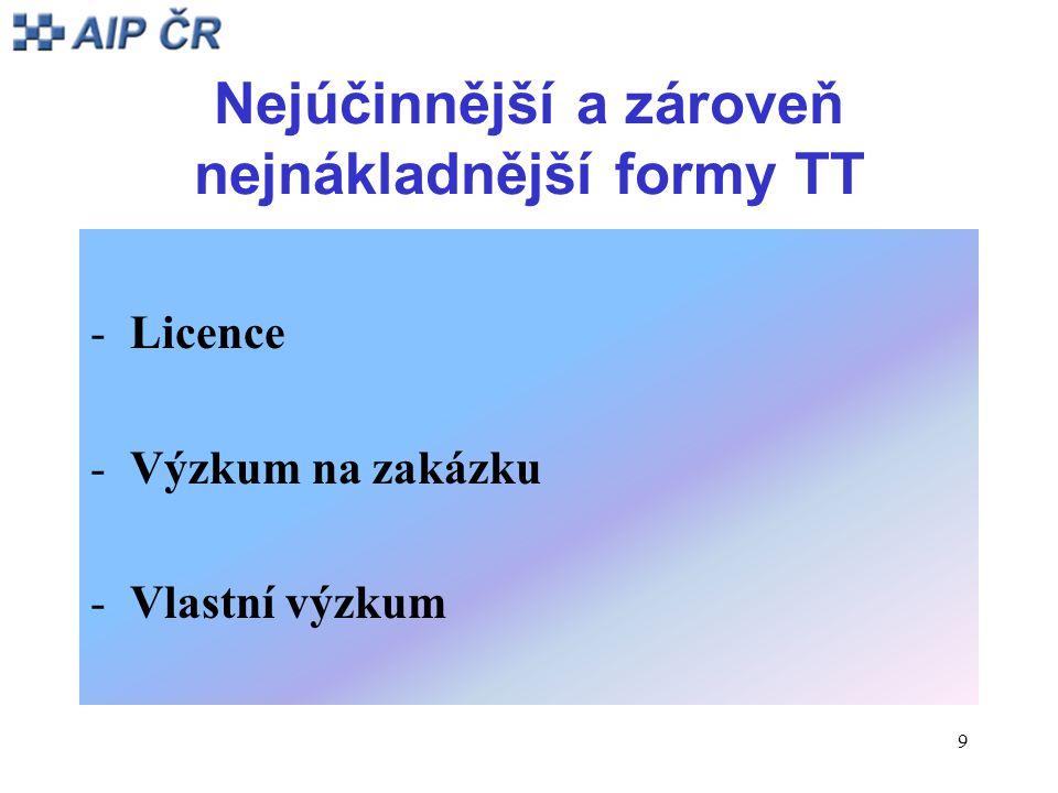 9 Nejúčinnější a zároveň nejnákladnější formy TT -Licence -Výzkum na zakázku -Vlastní výzkum
