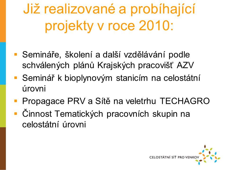 Již realizované a probíhající projekty v roce 2010:  Semináře, školení a další vzdělávání podle schválených plánů Krajských pracovišť AZV  Seminář k bioplynovým stanicím na celostátní úrovni  Propagace PRV a Sítě na veletrhu TECHAGRO  Činnost Tematických pracovních skupin na celostátní úrovni