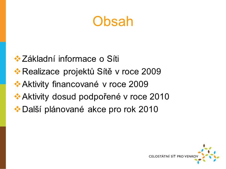Obsah  Základní informace o Síti  Realizace projektů Sítě v roce 2009  Aktivity financované v roce 2009  Aktivity dosud podpořené v roce 2010  Další plánované akce pro rok 2010