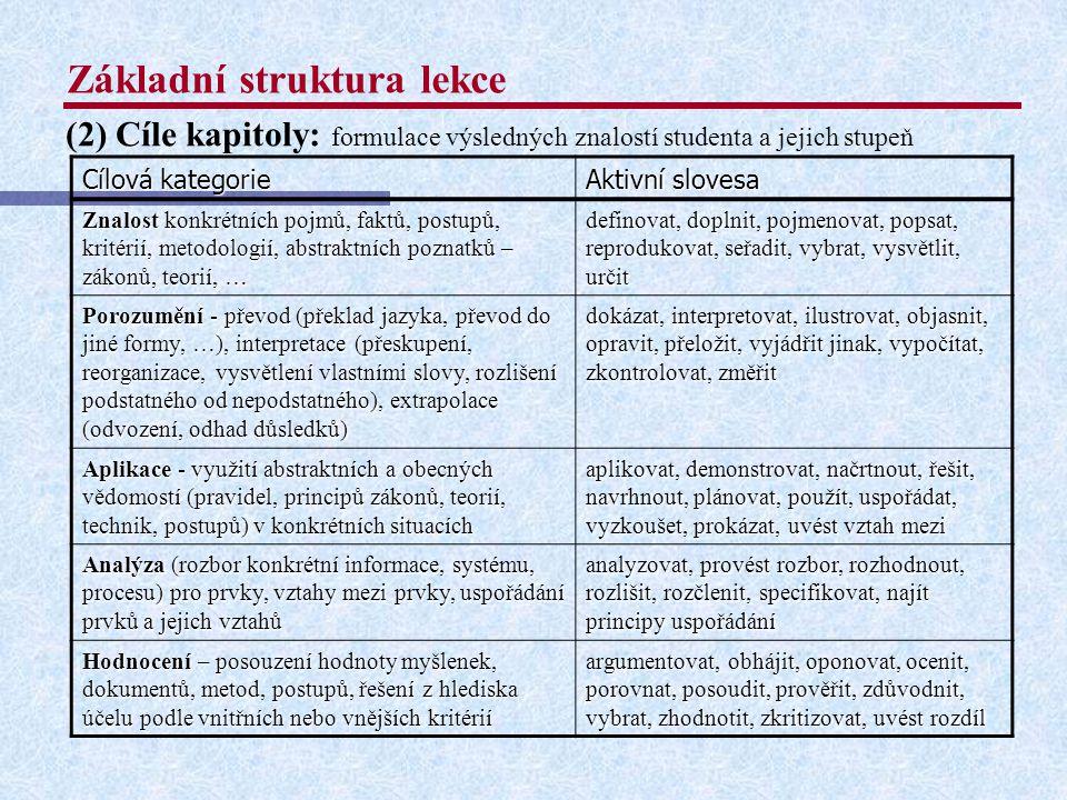 Základní struktura lekce (2) Cíle kapitoly: formulace výsledných znalostí studenta a jejich stupeň Cílová kategorie Aktivní slovesa Znalost konkrétníc
