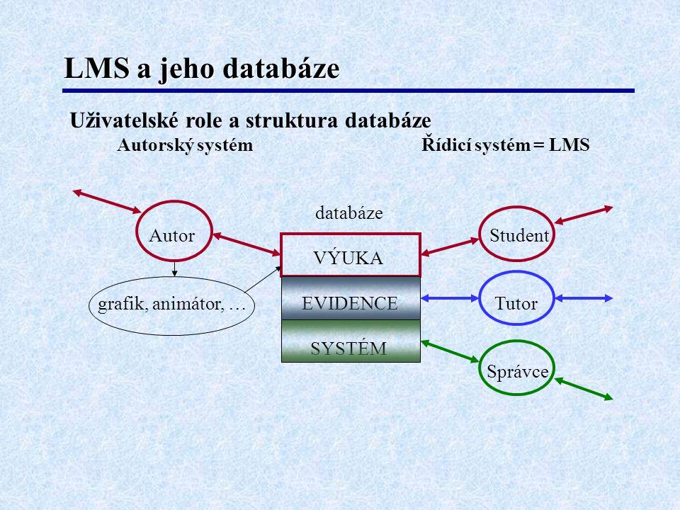 Struktura autorské databáze = stavebnice Pro splnění všech funkcí je nutné studijní materiály strukturovat předmět výukové opory testy kapitoly lekce výukové objekty otázka ot_r rámec odkazy komponenty text obraz zvuk anim progr soub výkr...