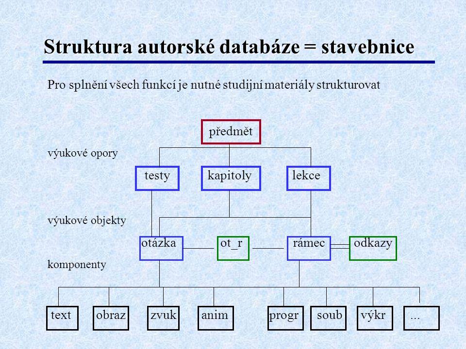 Struktura autorské databáze Základní komponenty pro sestavení výukových objektů texty = ucelené odstavce, celky pro násobné použití obrázky, zvuky, animace, vzorce, soubory, výkresy, programy Základní objekty pro sestavení kapitol, lekcí, testů rámec = 1 informace, celek (web-stránka, obrazovka, ) výkladu otázka = interaktivní prvek se zpětnou vazbou a reakcí na ni vazba mezi rámci a otázkami, vzájemné odkazy rámců Základní výukové celky kapitola = klasická distanční lineární struktura s hierarchií podkapitol lekce = interaktivní jemně strukturovaná učebnice (automatický učitel) test = množina otázek a úloh k řešení Klíčová slova Předmět