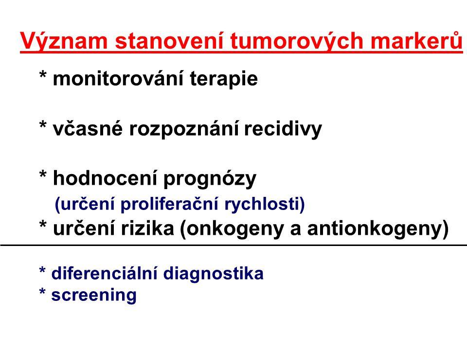 Význam stanovení tumorových markerů * monitorování terapie * včasné rozpoznání recidivy * hodnocení prognózy (určení proliferační rychlosti) * určení rizika (onkogeny a antionkogeny) * diferenciální diagnostika * screening