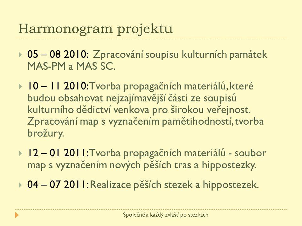 Harmonogram projektu Společně a každý zvlášť po stezkách  05 – 08 2010: Zpracování soupisu kulturních památek MAS-PM a MAS SC.
