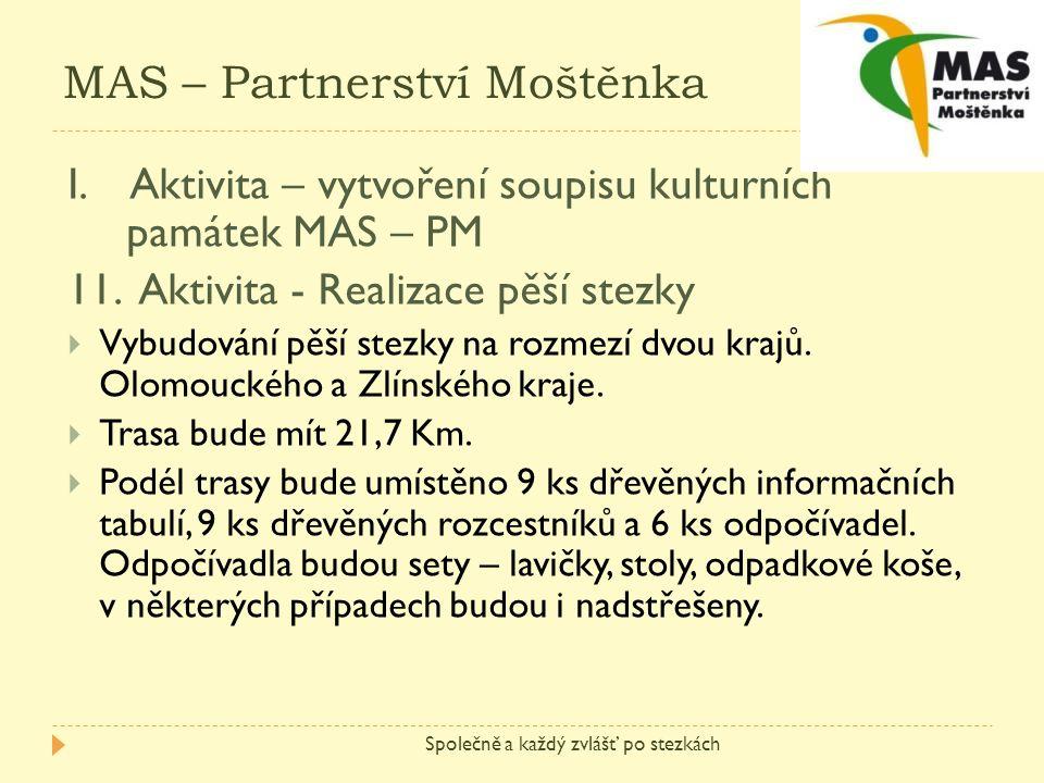 MAS – Partnerství Moštěnka Společně a každý zvlášť po stezkách I.