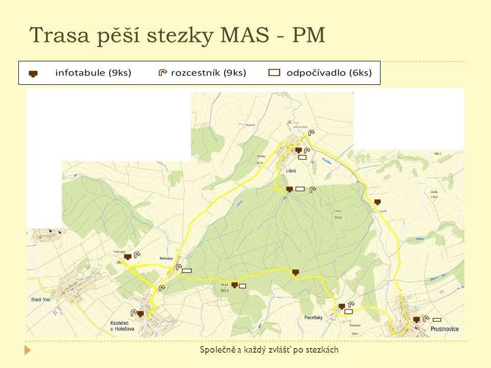 Trasa pěší stezky MAS - PM Společně a každý zvlášť po stezkách
