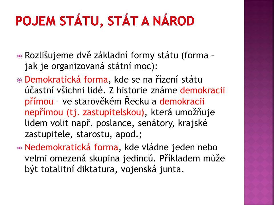  Rozlišujeme dvě základní formy státu (forma – jak je organizovaná státní moc):  Demokratická forma, kde se na řízení státu účastní všichni lidé.
