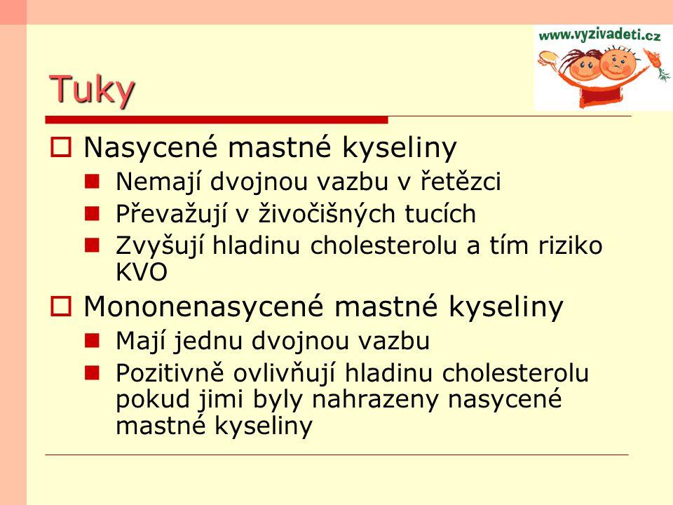 Tuky  Nasycené mastné kyseliny Nemají dvojnou vazbu v řetězci Převažují v živočišných tucích Zvyšují hladinu cholesterolu a tím riziko KVO  Mononena