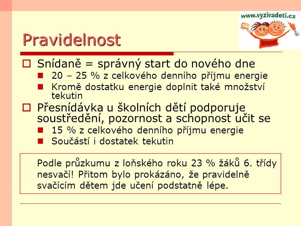 Pravidelnost  Snídaně = správný start do nového dne 20 – 25 % z celkového denního příjmu energie Kromě dostatku energie doplnit také množství tekutin