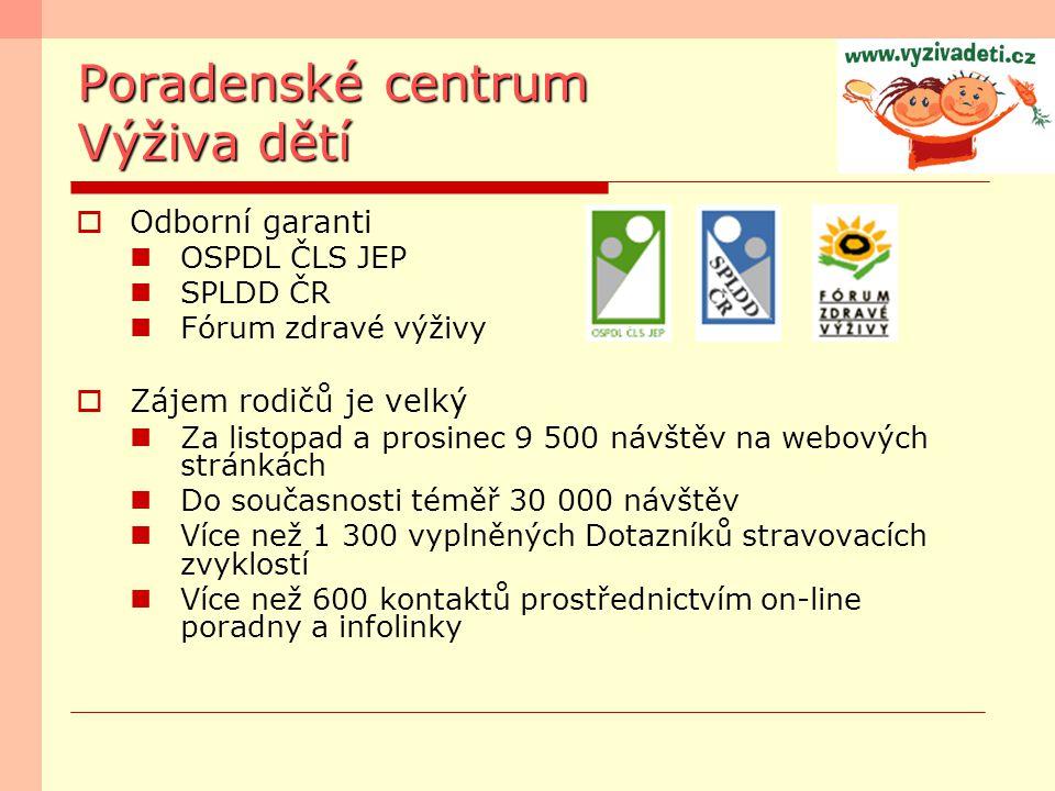 Poradenské centrum Výživa dětí  Odborní garanti OSPDL ČLS JEP SPLDD ČR Fórum zdravé výživy  Zájem rodičů je velký Za listopad a prosinec 9 500 návšt