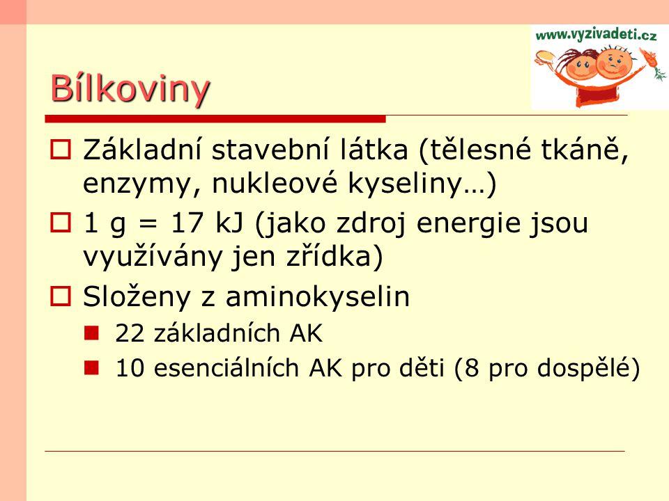Bílkoviny  Základní stavební látka (tělesné tkáně, enzymy, nukleové kyseliny…)  1 g = 17 kJ (jako zdroj energie jsou využívány jen zřídka)  Složeny