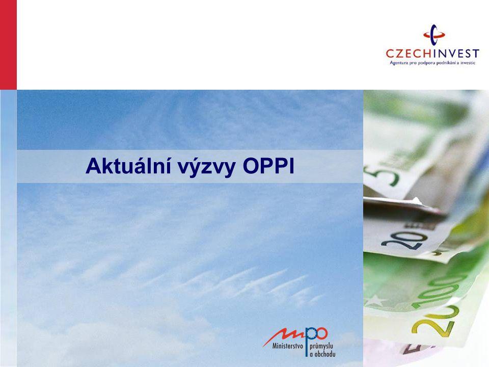 Aktuální výzvy OPPI