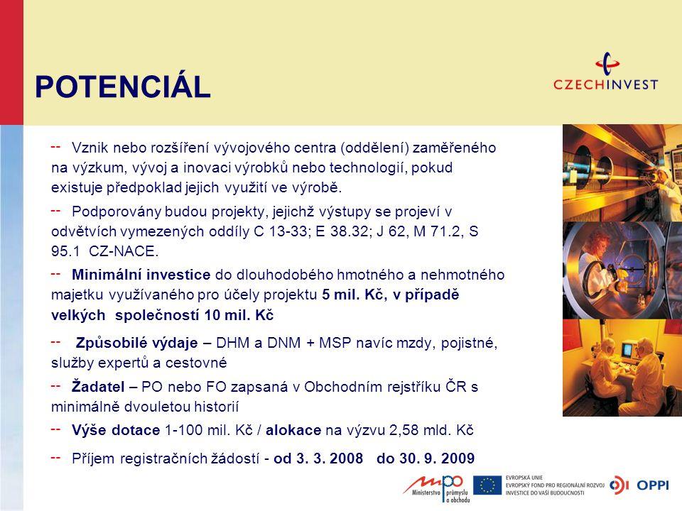 POTENCIÁL ╌ Vznik nebo rozšíření vývojového centra (oddělení) zaměřeného na výzkum, vývoj a inovaci výrobků nebo technologií, pokud existuje předpoklad jejich využití ve výrobě.