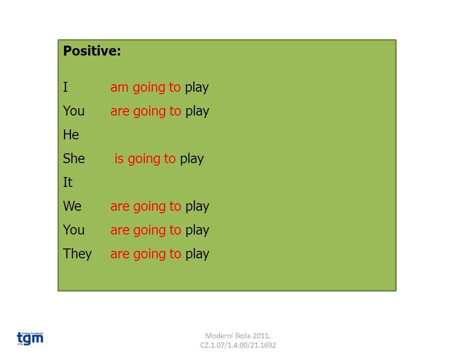 Moderní škola 2011, CZ.1.07/1.4.00/21.1692 Negative: I am not going to play You are not going to play He She not going to play Is We are not going to play You are not going to play They are not going to play