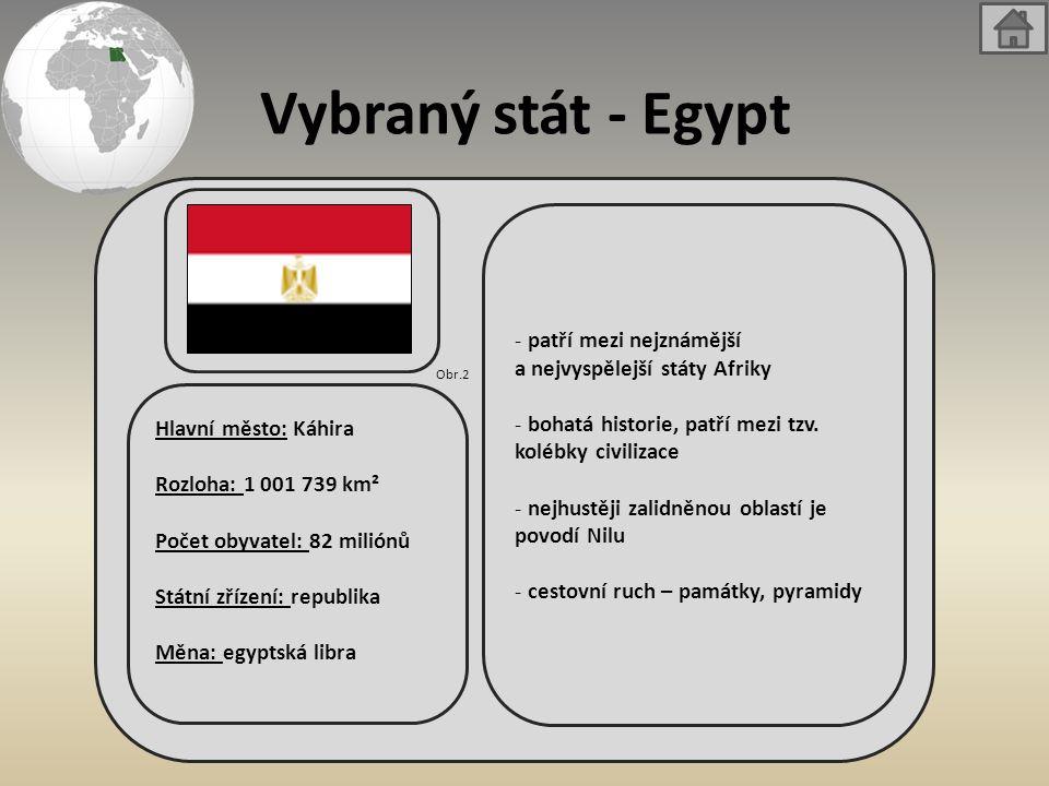 Vybraný stát - Egypt Hlavní město: Káhira Rozloha: 1 001 739 km² Počet obyvatel: 82 miliónů Státní zřízení: republika Měna: egyptská libra - patří mez