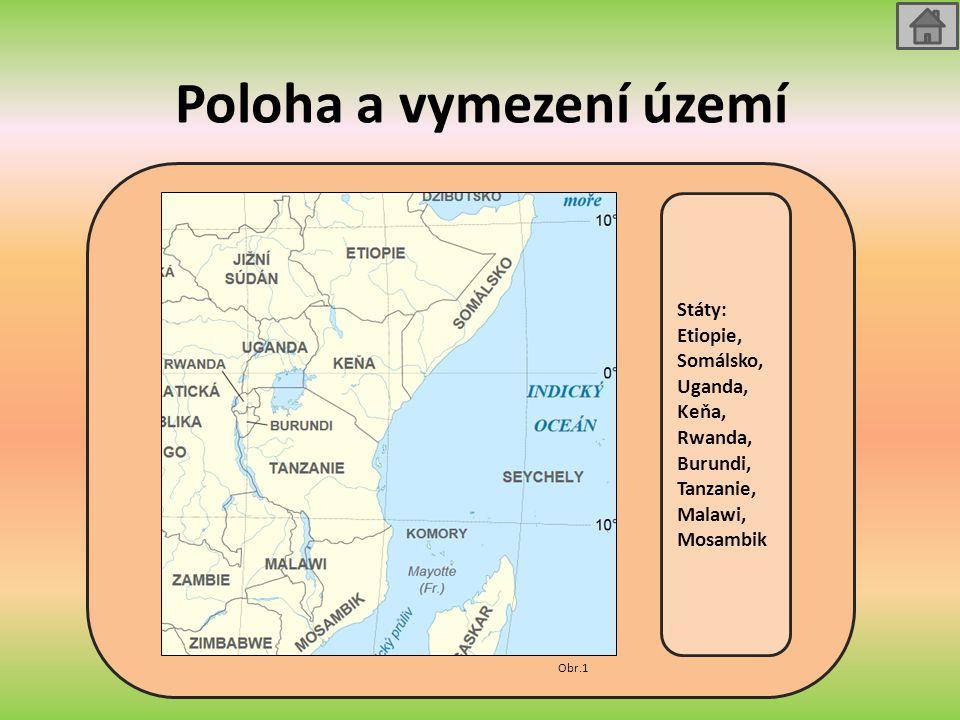 Poloha a vymezení území Státy: Etiopie, Somálsko, Uganda, Keňa, Rwanda, Burundi, Tanzanie, Malawi, Mosambik Obr.1