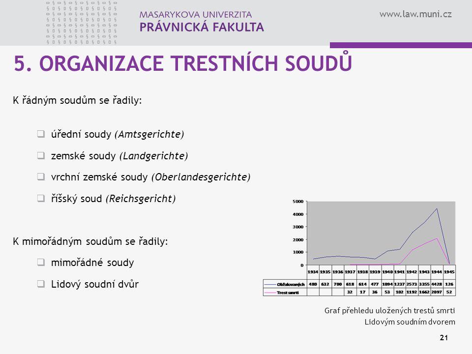 www.law.muni.cz 21 5. ORGANIZACE TRESTNÍCH SOUDŮ K řádným soudům se řadily:  úřední soudy (Amtsgerichte)  zemské soudy (Landgerichte)  vrchní zemsk
