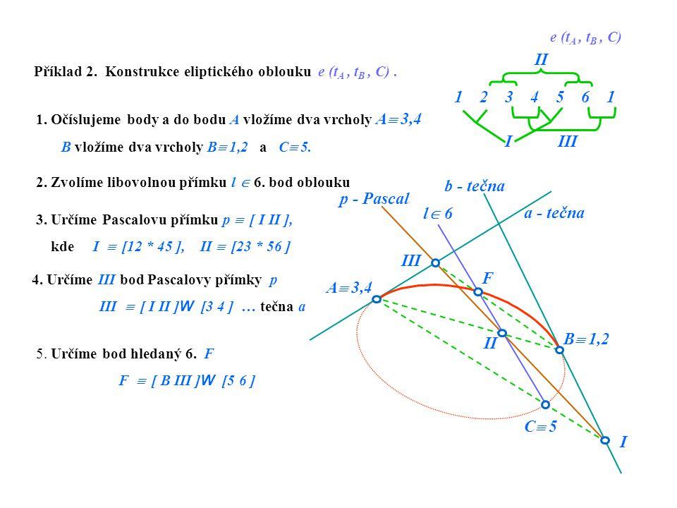 Příklad 2. Konstrukce eliptického oblouku e (t A, t B, C).