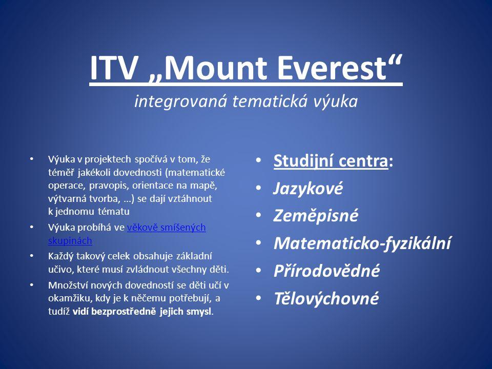"""ITV """"Mount Everest"""" integrovaná tematická výuka Výuka v projektech spočívá v tom, že téměř jakékoli dovednosti (matematické operace, pravopis, orienta"""