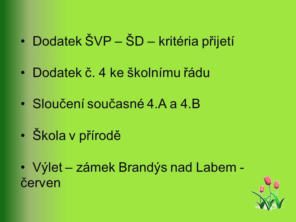 Dodatek ŠVP – ŠD – kritéria přijetí Dodatek č.