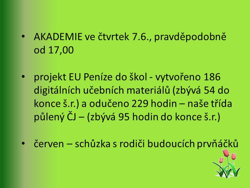 AKADEMIE ve čtvrtek 7.6., pravděpodobně od 17,00 projekt EU Peníze do škol - vytvořeno 186 digitálních učebních materiálů (zbývá 54 do konce š.r.) a odučeno 229 hodin – naše třída půlený ČJ – (zbývá 95 hodin do konce š.r.) červen – schůzka s rodiči budoucích prvňáčků