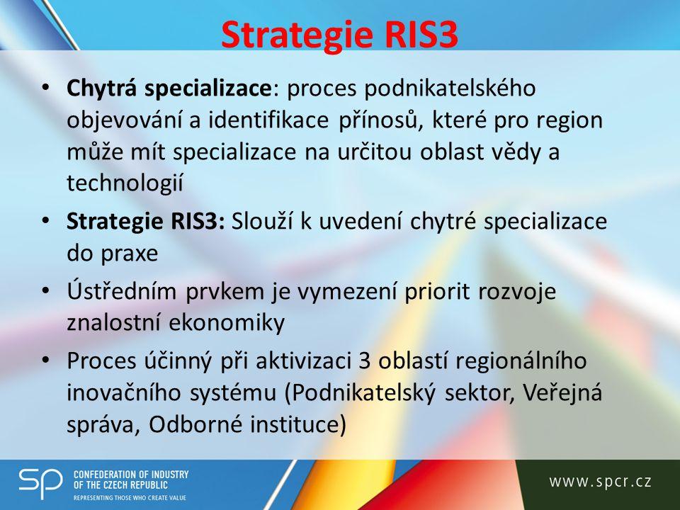 Strategie RIS3 Chytrá specializace: proces podnikatelského objevování a identifikace přínosů, které pro region může mít specializace na určitou oblast vědy a technologií Strategie RIS3: Slouží k uvedení chytré specializace do praxe Ústředním prvkem je vymezení priorit rozvoje znalostní ekonomiky Proces účinný při aktivizaci 3 oblastí regionálního inovačního systému (Podnikatelský sektor, Veřejná správa, Odborné instituce)
