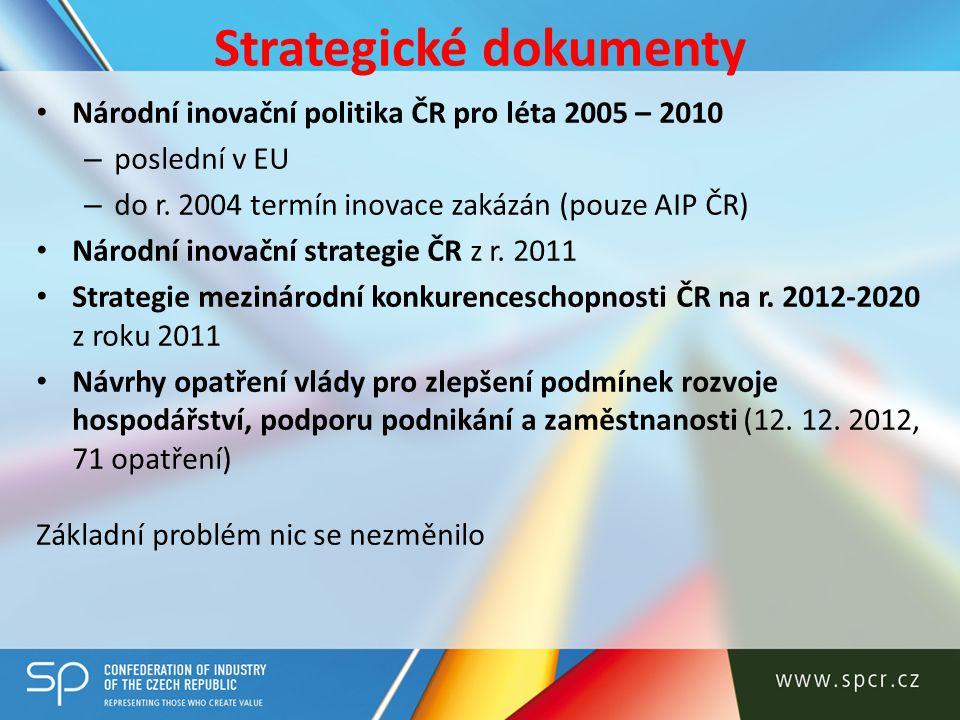 Strategické dokumenty Národní inovační politika ČR pro léta 2005 – 2010 – poslední v EU – do r. 2004 termín inovace zakázán (pouze AIP ČR) Národní ino