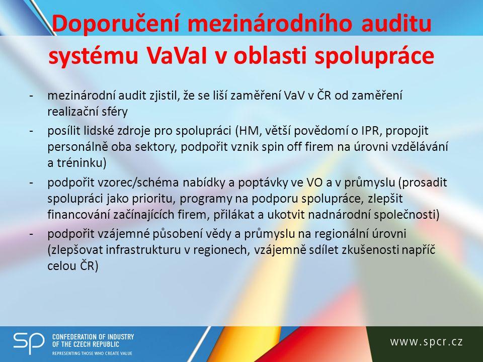 Doporučení mezinárodního auditu systému VaVaI v oblasti spolupráce -mezinárodní audit zjistil, že se liší zaměření VaV v ČR od zaměření realizační sféry -posílit lidské zdroje pro spolupráci (HM, větší povědomí o IPR, propojit personálně oba sektory, podpořit vznik spin off firem na úrovni vzdělávání a tréninku) -podpořit vzorec/schéma nabídky a poptávky ve VO a v průmyslu (prosadit spolupráci jako prioritu, programy na podporu spolupráce, zlepšit financování začínajících firem, přilákat a ukotvit nadnárodní společnosti) -podpořit vzájemné působení vědy a průmyslu na regionální úrovni (zlepšovat infrastrukturu v regionech, vzájemně sdílet zkušenosti napříč celou ČR)