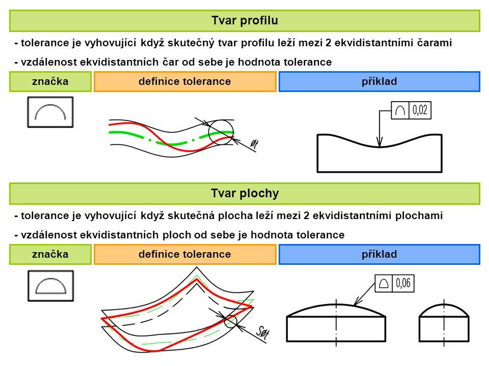 Tvar profilu značkadefinice tolerancepříklad značkadefinice tolerancepříklad Tvar plochy - tolerance je vyhovující když skutečná plocha leží mezi 2 ek