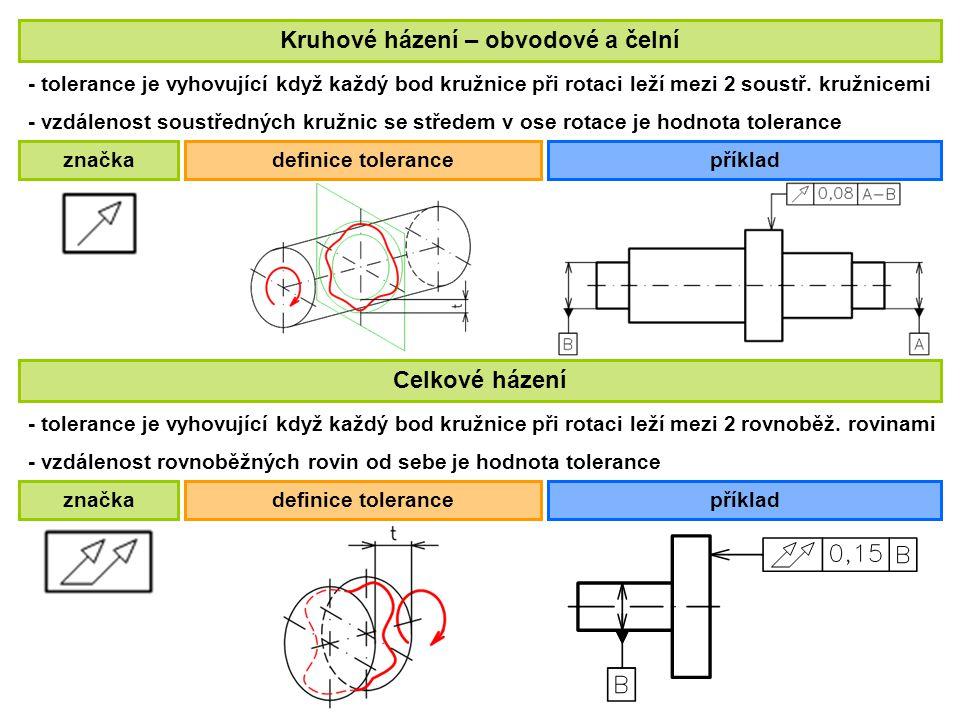 Kruhové házení – obvodové a čelní značkadefinice tolerancepříklad značkadefinice tolerancepříklad Celkové házení - tolerance je vyhovující když každý
