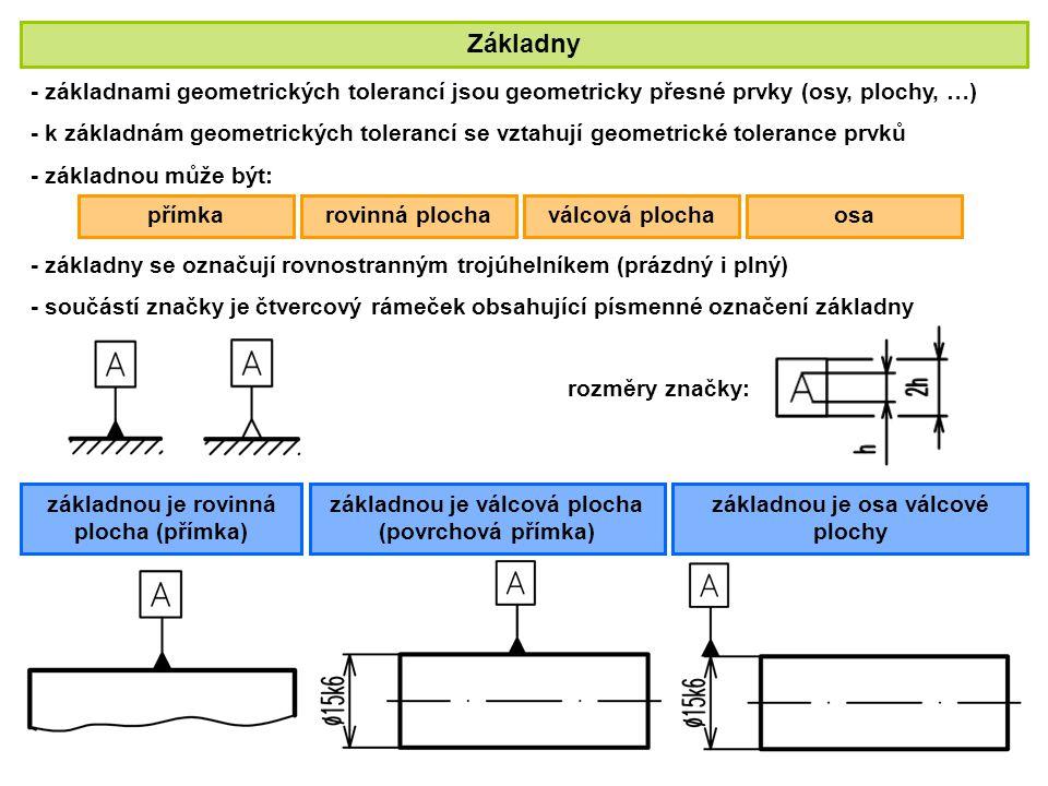 Základny - základnami geometrických tolerancí jsou geometricky přesné prvky (osy, plochy, …) - k základnám geometrických tolerancí se vztahují geometr