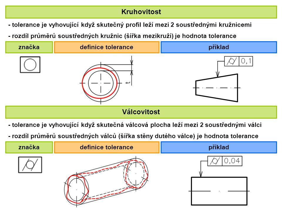 Rovnoběžnost - tolerance je vyhovující když skutečná plocha leží mezi 2 rovnoběžnými rovinami - vzdálenost rovnoběžných rovin od sebe je hodnota tolerance značkadefinice tolerancepříklad značkadefinice tolerancepříklad Kolmost - tolerance je vyhovující když skutečná plocha leží mezi 2 rovinami kolmými na rovinu - vzdálenost rovnoběžných rovin kolmých na základní rovinu je hodnota tolerance