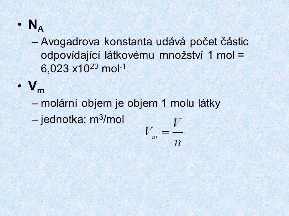 N A –Avogadrova konstanta udává počet částic odpovídající látkovému množství 1 mol = 6,023 x10 23 mol -1 V m –molární objem je objem 1 molu látky –jed