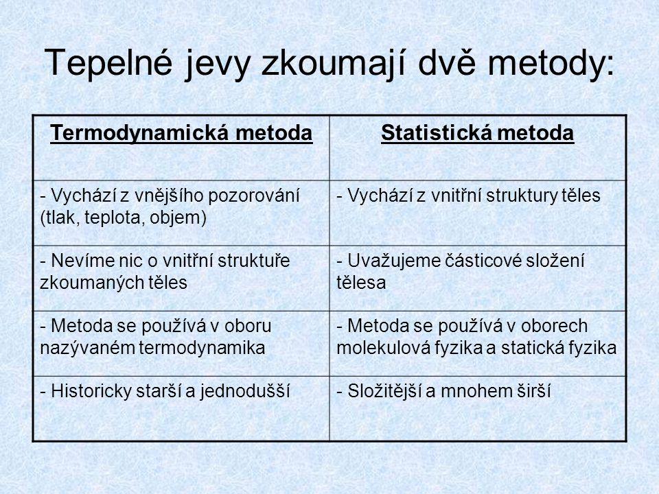 Tepelné jevy zkoumají dvě metody: Termodynamická metodaStatistická metoda - Vychází z vnějšího pozorování (tlak, teplota, objem) - Vychází z vnitřní s