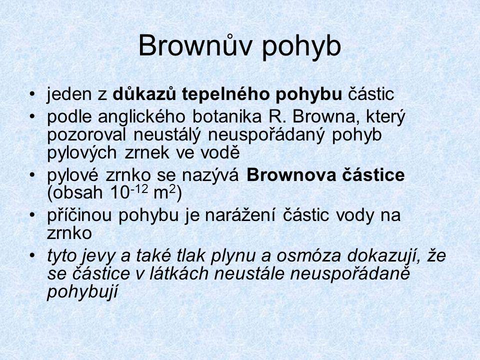 Brownův pohyb jeden z důkazů tepelného pohybu částic podle anglického botanika R. Browna, který pozoroval neustálý neuspořádaný pohyb pylových zrnek v