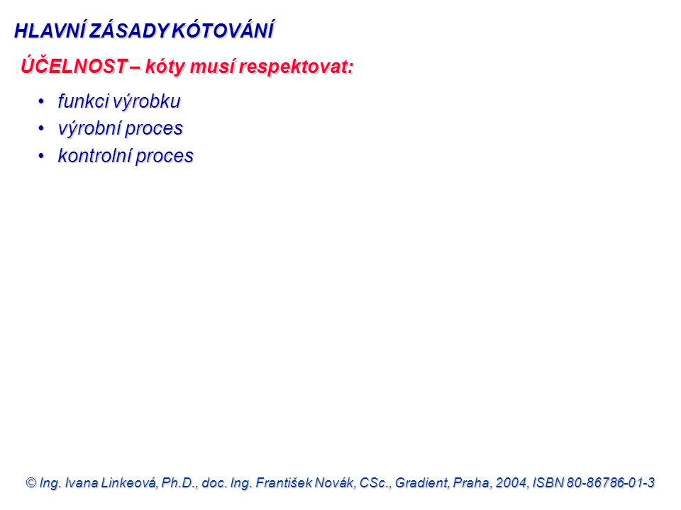 © Ing. Ivana Linkeová, Ph.D., doc. Ing. František Novák, CSc., Gradient, Praha, 2004, ISBN 80-86786-01-3 HLAVNÍ ZÁSADY KÓTOVÁNÍ funkci výrobkufunkci v