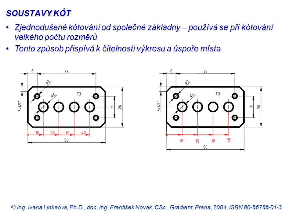 © Ing. Ivana Linkeová, Ph.D., doc. Ing. František Novák, CSc., Gradient, Praha, 2004, ISBN 80-86786-01-3 SOUSTAVY KÓT Zjednodušené kótování od společn