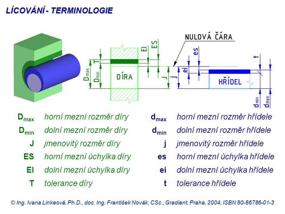 © Ing. Ivana Linkeová, Ph.D., doc. Ing. František Novák, CSc., Gradient, Praha, 2004, ISBN 80-86786-01-3 D max D min J ES EI T horní mezní rozměr díry