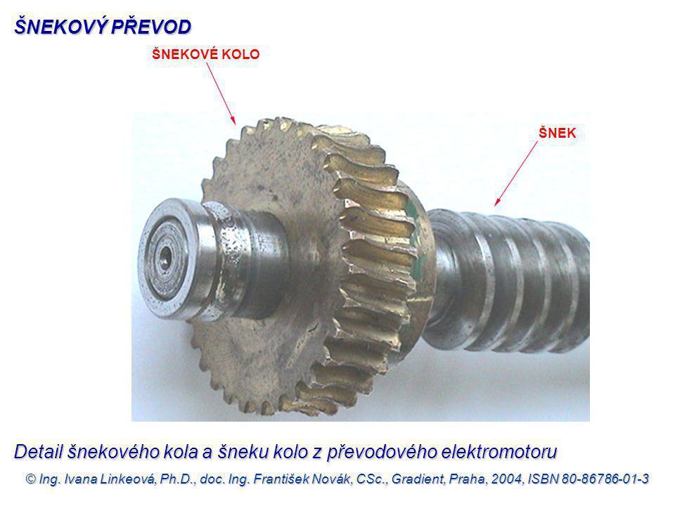 © Ing. Ivana Linkeová, Ph.D., doc. Ing. František Novák, CSc., Gradient, Praha, 2004, ISBN 80-86786-01-3 ŠNEK ŠNEKOVÉ KOLO Detail šnekového kola a šne
