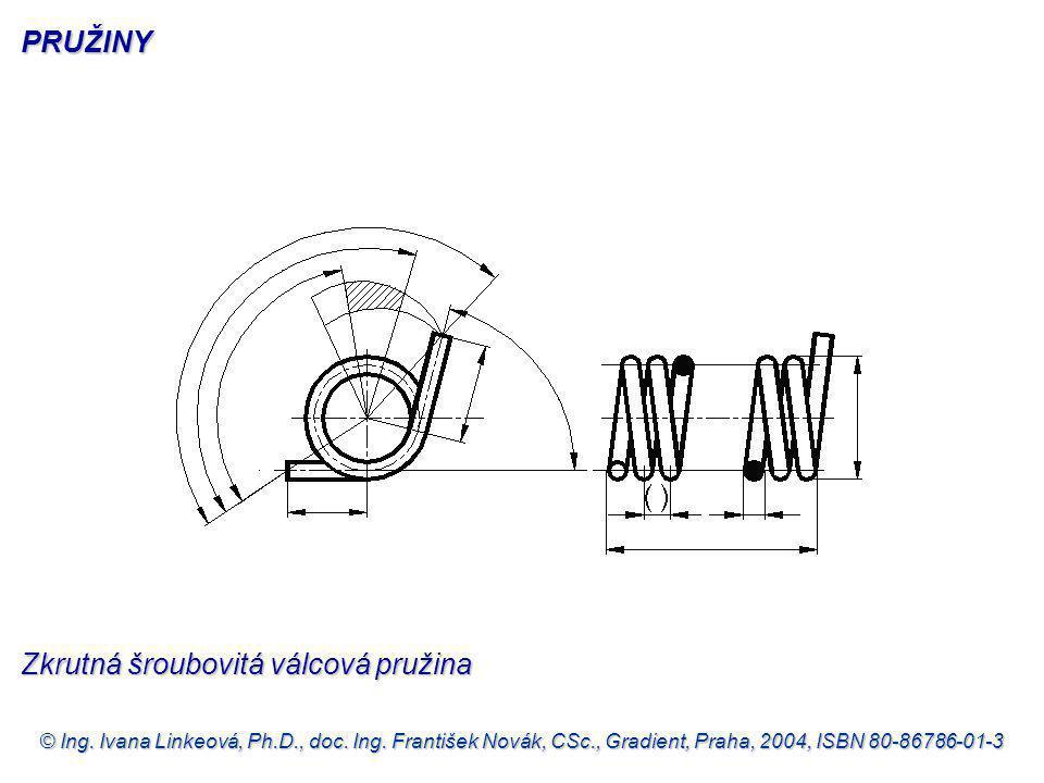 © Ing. Ivana Linkeová, Ph.D., doc. Ing. František Novák, CSc., Gradient, Praha, 2004, ISBN 80-86786-01-3 Zkrutná šroubovitá válcová pružina PRUŽINY