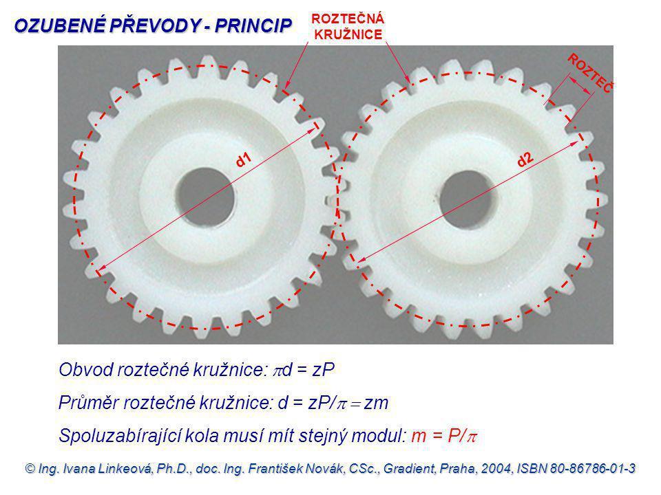 © Ing. Ivana Linkeová, Ph.D., doc. Ing. František Novák, CSc., Gradient, Praha, 2004, ISBN 80-86786-01-3 ROZTEČNÁ KRUŽNICE Obvod roztečné kružnice: 