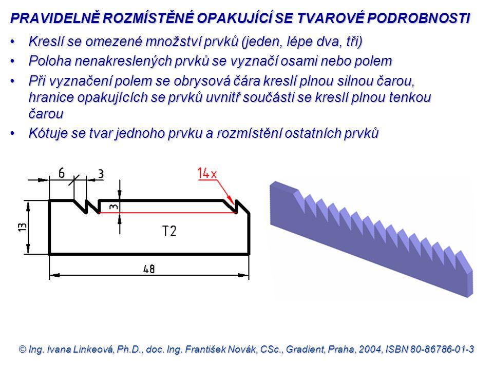 © Ing. Ivana Linkeová, Ph.D., doc. Ing. František Novák, CSc., Gradient, Praha, 2004, ISBN 80-86786-01-3 Kreslí se omezené množství prvků (jeden, lépe