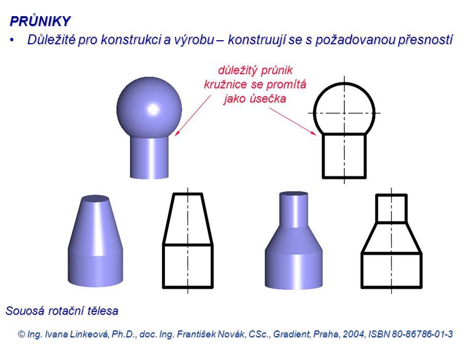 © Ing. Ivana Linkeová, Ph.D., doc. Ing. František Novák, CSc., Gradient, Praha, 2004, ISBN 80-86786-01-3 Souosá rotační tělesa důležitý průnik kružnic