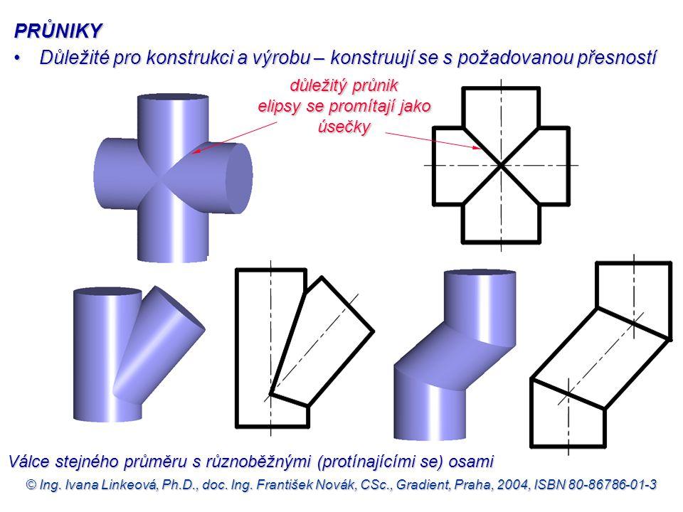 © Ing. Ivana Linkeová, Ph.D., doc. Ing. František Novák, CSc., Gradient, Praha, 2004, ISBN 80-86786-01-3 důležitý průnik elipsy se promítají jako úseč